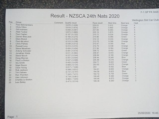 Click image for larger version.  Name:F1Results.jpg Views:7 Size:93.9 KB ID:18197
