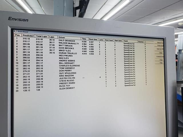Click image for larger version.  Name:LMP Final Results.jpg Views:17 Size:55.6 KB ID:18331
