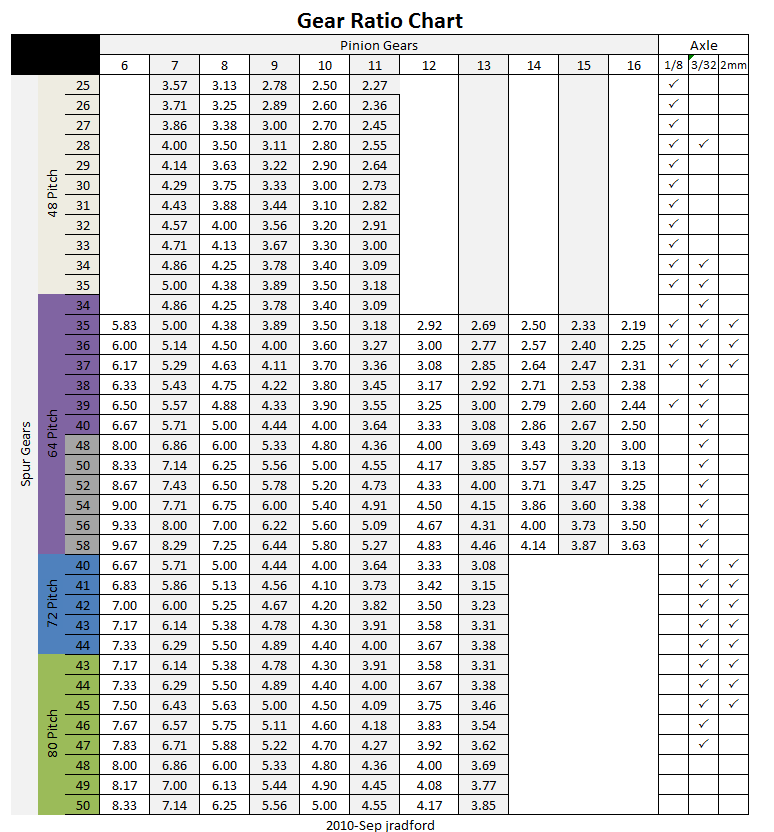 Nissan Juke Tire Size >> Tire Size Calculator About Tire Size Conversion | Autos Post